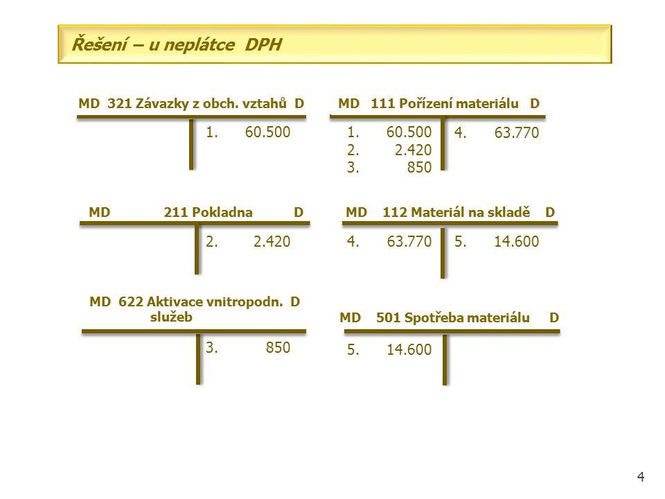 1.60.500 2.2.420 3.850 4 MD 111 Pořízení materiálu DMD 321 Závazky z obch.