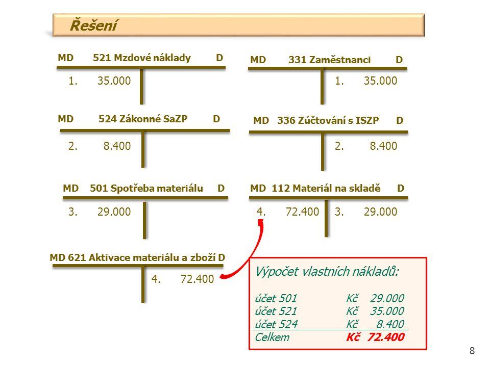 8 MD 331 Zaměstnanci D MD 521 Mzdové náklady D Řešení MD 524 Zákonné SaZP D MD 501 Spotřeba materiálu D MD 336 Zúčtování s ISZP D MD 112 Materiál na skladě D 1.35.000 2.8.400 3.29.0004.