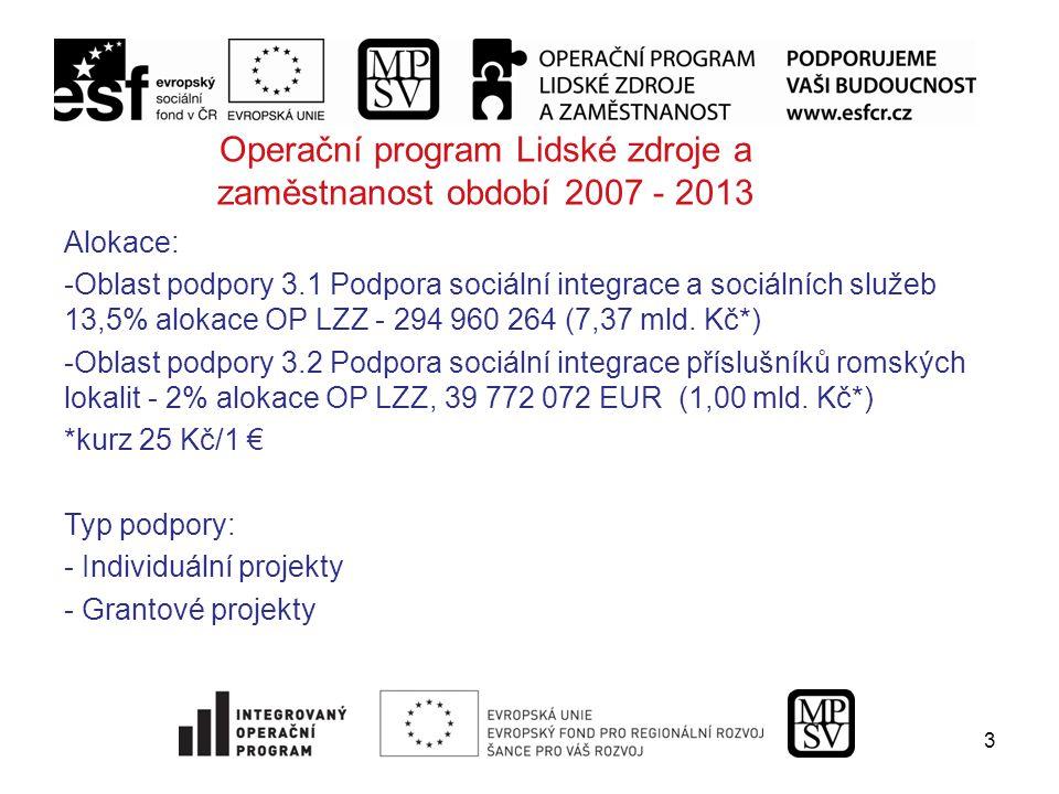 3 Operační program Lidské zdroje a zaměstnanost období 2007 - 2013 Alokace: -Oblast podpory 3.1 Podpora sociální integrace a sociálních služeb 13,5% alokace OP LZZ - 294 960 264 (7,37 mld.