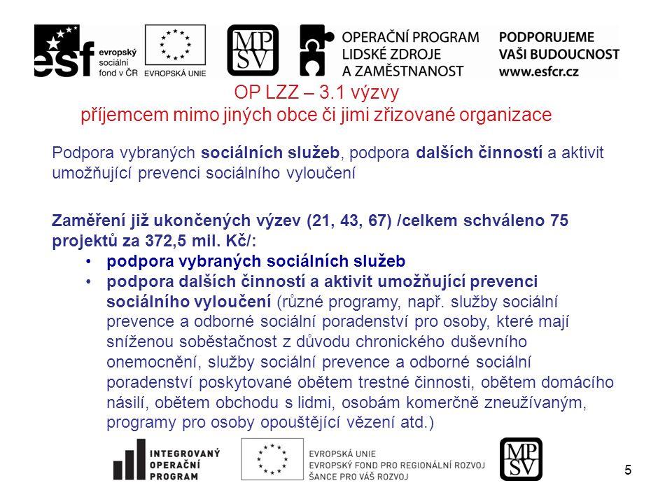5 OP LZZ – 3.1 výzvy příjemcem mimo jiných obce či jimi zřizované organizace Podpora vybraných sociálních služeb, podpora dalších činností a aktivit umožňující prevenci sociálního vyloučení Zaměření již ukončených výzev (21, 43, 67) /celkem schváleno 75 projektů za 372,5 mil.