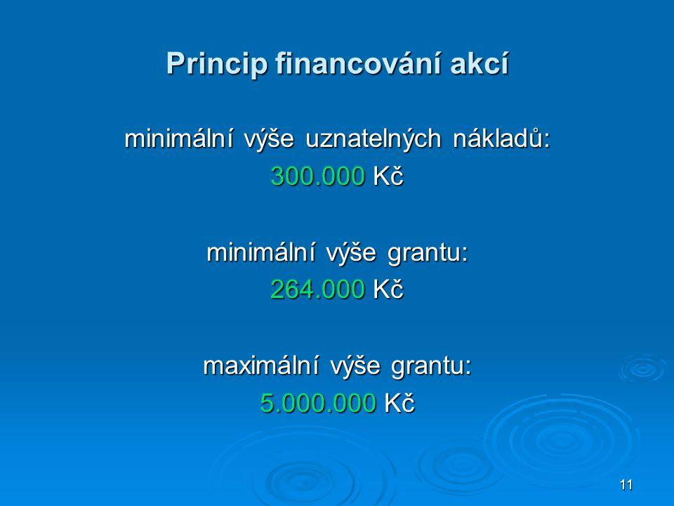 11 Princip financování akcí minimální výše uznatelných nákladů: 300.000 Kč minimální výše grantu: 264.000 Kč maximální výše grantu: 5.000.000 Kč