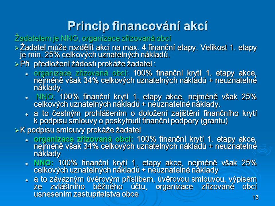 13 Princip financování akcí Žadatelem je NNO, organizace zřizovaná obcí  Žadatel může rozdělit akci na max.