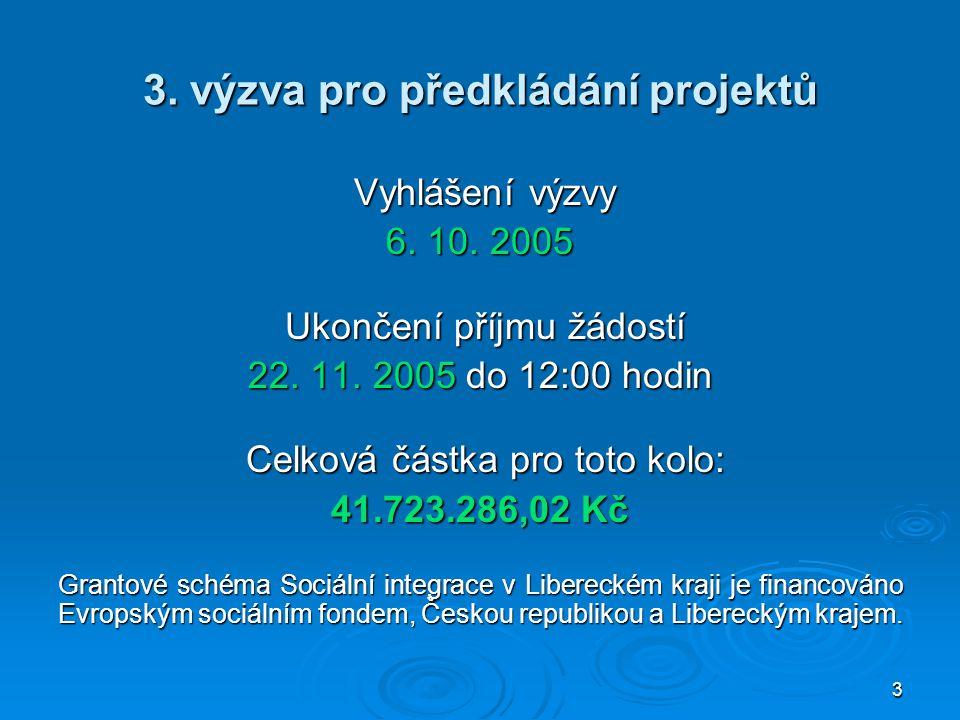 3 3. výzva pro předkládání projektů Vyhlášení výzvy Vyhlášení výzvy 6.
