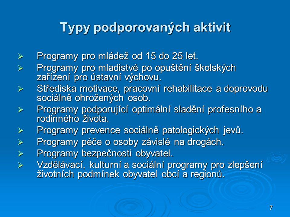 7 Typy podporovaných aktivit  Programy pro mládež od 15 do 25 let.