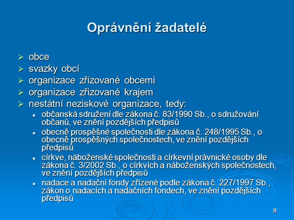 20 Tvorba projektu do GS Sociální integrace - dvoudenní seminář Obsah:  průvodce tvorbou projektu  možnost konzultace vlastních záměrů  náklady hrazeny Libereckým krajem Termín:3.