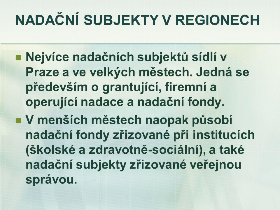 NADAČNÍ SUBJEKTY V REGIONECH Nejvíce nadačních subjektů sídlí v Praze a ve velkých městech.