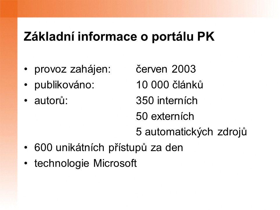 Základní informace o portálu PK provoz zahájen:červen 2003 publikováno: 10 000 článků autorů: 350 interních 50 externích 5 automatických zdrojů 600 unikátních přístupů za den technologie Microsoft