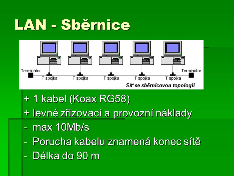 LAN - Sběrnice + 1 kabel (Koax RG58) + levné zřizovací a provozní náklady -max 10Mb/s -Porucha kabelu znamená konec sítě -Délka do 90 m
