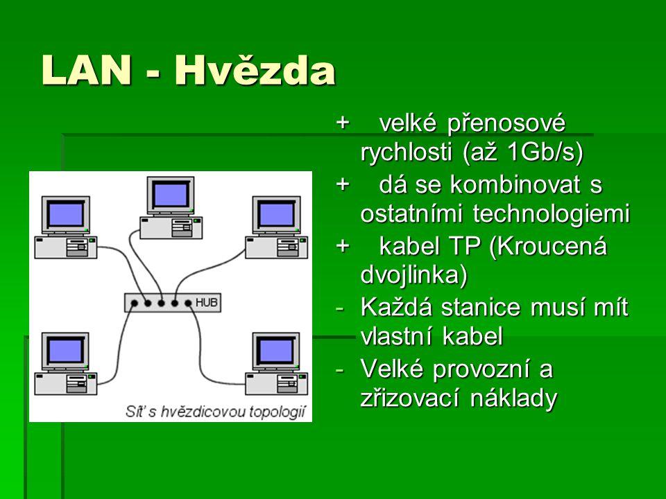 LAN - Hvězda + velké přenosové rychlosti (až 1Gb/s) + dá se kombinovat s ostatními technologiemi + kabel TP (Kroucená dvojlinka) -Každá stanice musí mít vlastní kabel -Velké provozní a zřizovací náklady