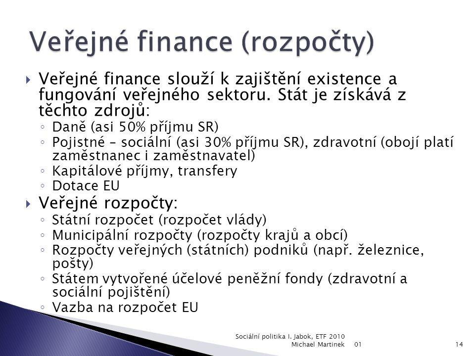  Veškeré výdaje na sociální politiku se v ČR pohybují v řádech stovek miliard Kč ročně. Jde o výdaje na ◦ Sociální zabezpečení ◦ Zdravotnictví ◦ Škol