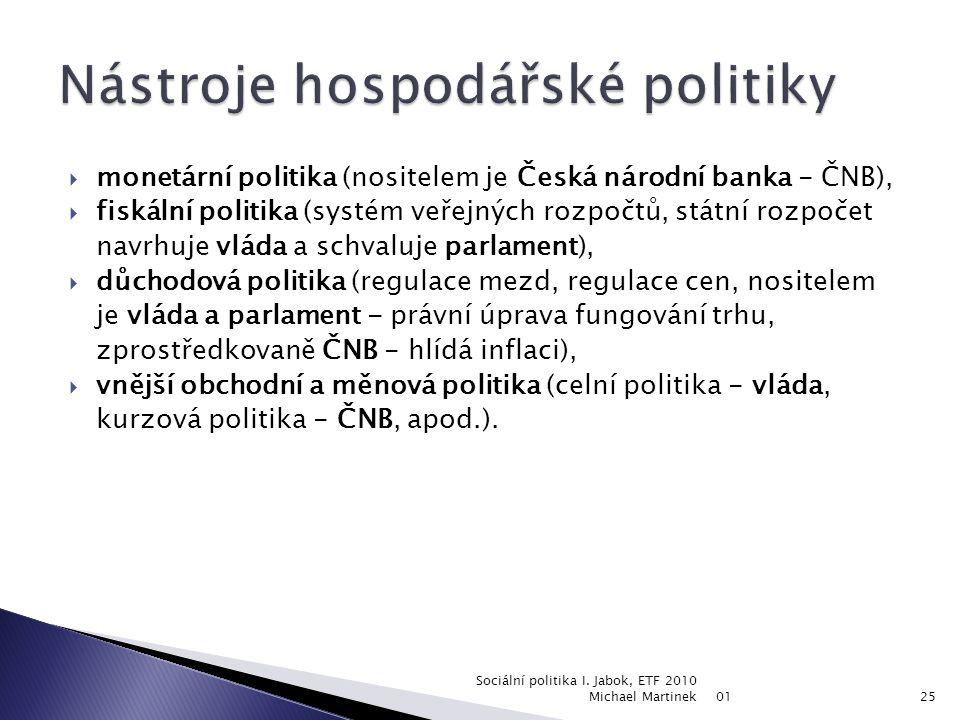 01 Sociální politika I. Jabok, ETF 2010 Michael Martinek24