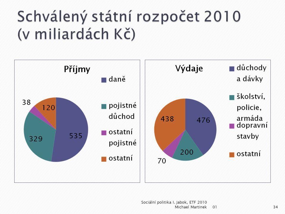 01 Sociální politika I. Jabok, ETF 2010 Michael Martinek33