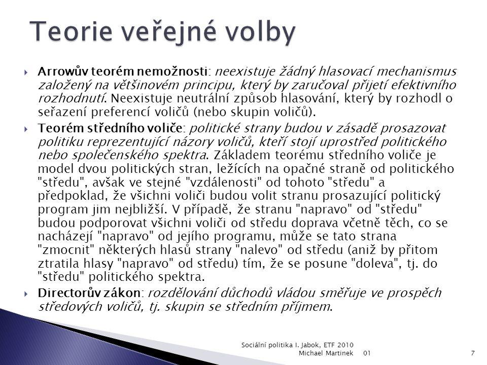 0137 Sociální politika I. Jabok, ETF 2010 Michael Martinek