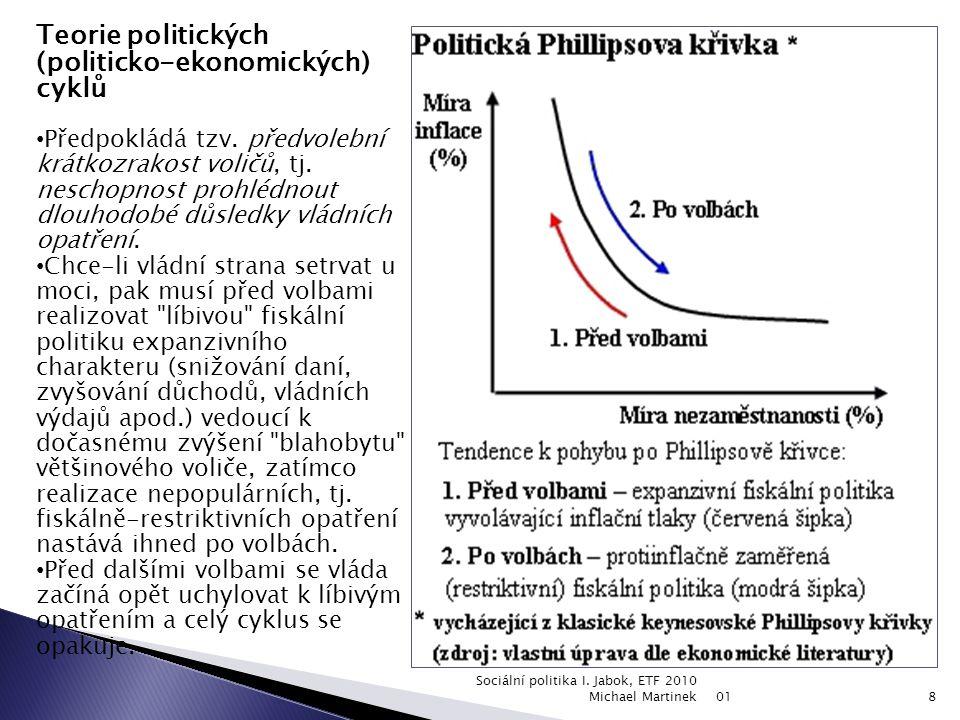  Arrowův teorém nemožnosti: neexistuje žádný hlasovací mechanismus založený na většinovém principu, který by zaručoval přijetí efektivního rozhodnutí