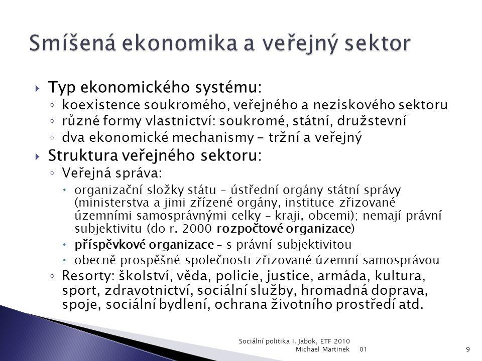 01 Sociální politika I. Jabok, ETF 2010 Michael Martinek8 Teorie politických (politicko-ekonomických) cyklů Předpokládá tzv. předvolební krátkozrakost