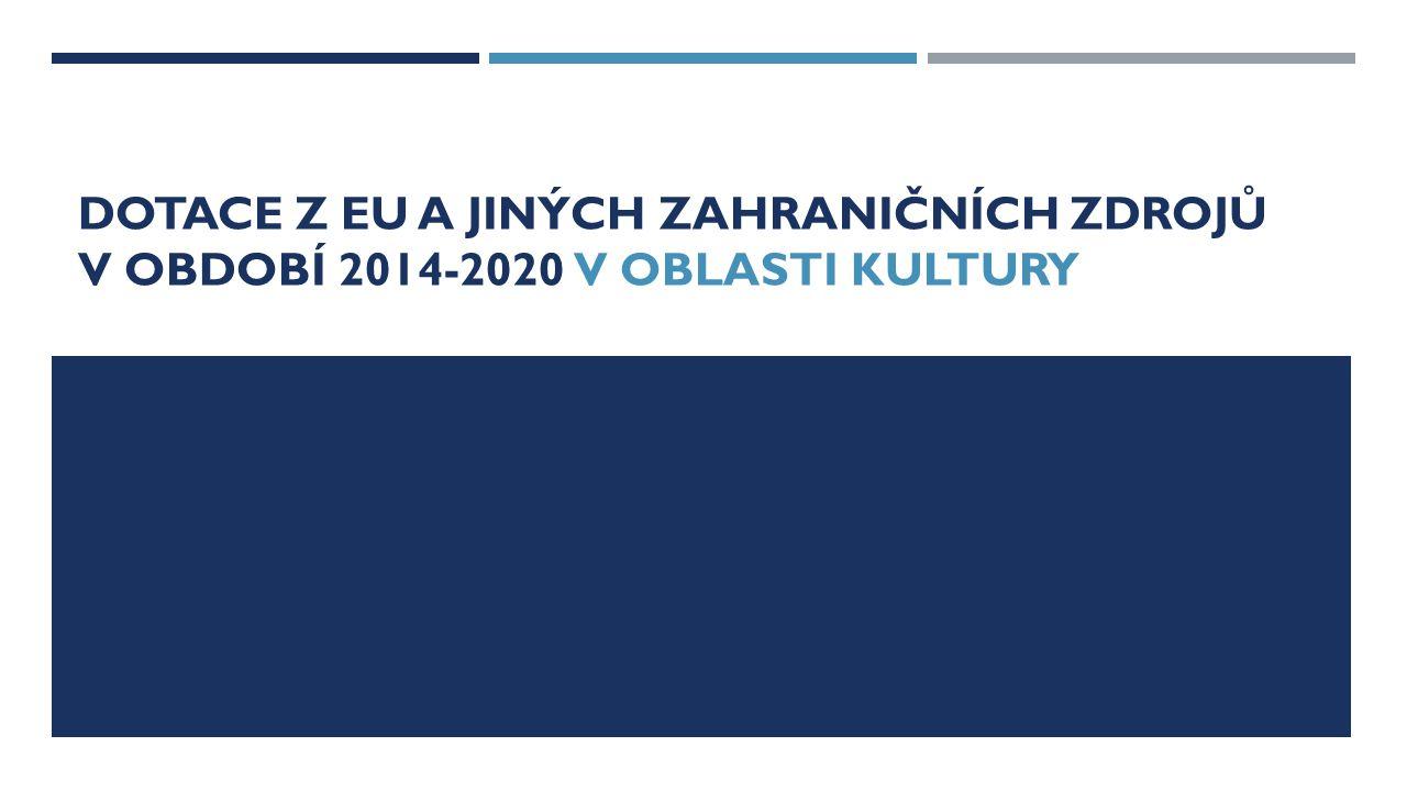 INTEGROVANÝ REGIONÁLNÍ OPERAČNÍ PROGRAM OP PŘESHRANIČNÍ SPOLUPRÁCE SK – ČR = INTERREG V OP ŽIVOTNÍ PROSTŘEDÍ OP ZAMĚSTNANOST CENTRAL EUROPE 2020 INTERREG EUROPE MEZINÁRODNÍ VISEGRÁDSKÝ FOND KREATIVNÍ EVROPA EVROPA PRO OBČANY EHP FONDY