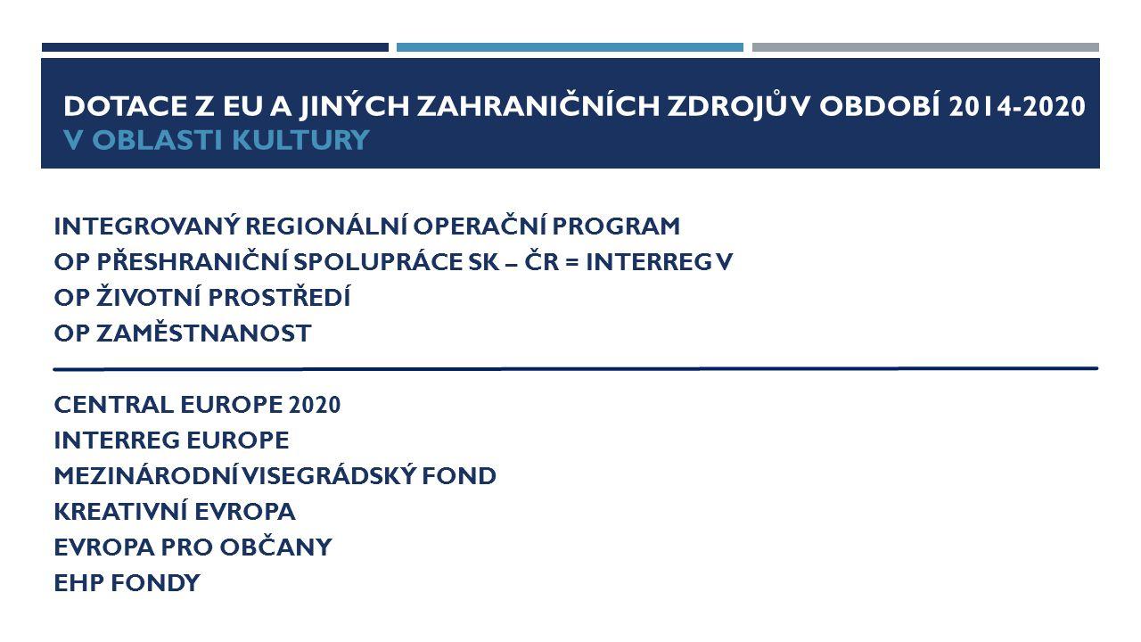 CENTRAL EUROPE 2020 PROJEKTY Rozpočet výzvy:80 mil.