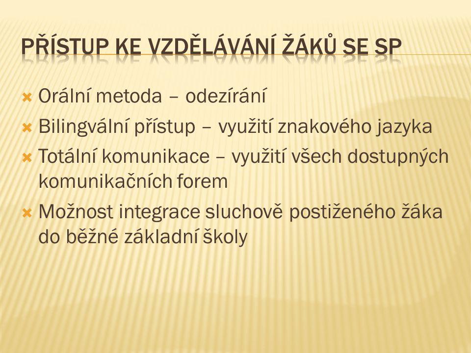 Orální metoda – odezírání  Bilingvální přístup – využití znakového jazyka  Totální komunikace – využití všech dostupných komunikačních forem  Mož