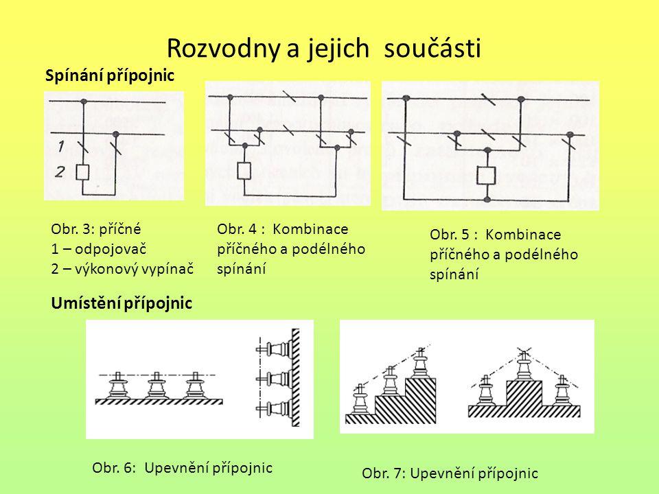 Rozvodny a jejich součásti Spínání přípojnic Obr. 3: příčné 1 – odpojovač 2 – výkonový vypínač Obr. 4 : Kombinace příčného a podélného spínání Umístěn