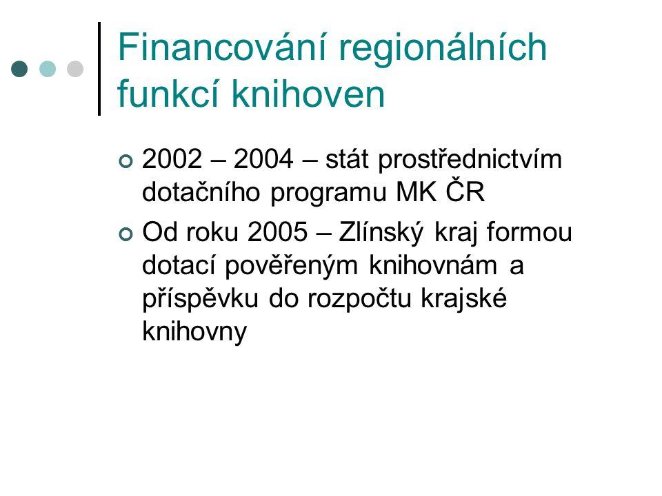 Financování regionálních funkcí knihoven 2002 – 2004 – stát prostřednictvím dotačního programu MK ČR Od roku 2005 – Zlínský kraj formou dotací pověřeným knihovnám a příspěvku do rozpočtu krajské knihovny