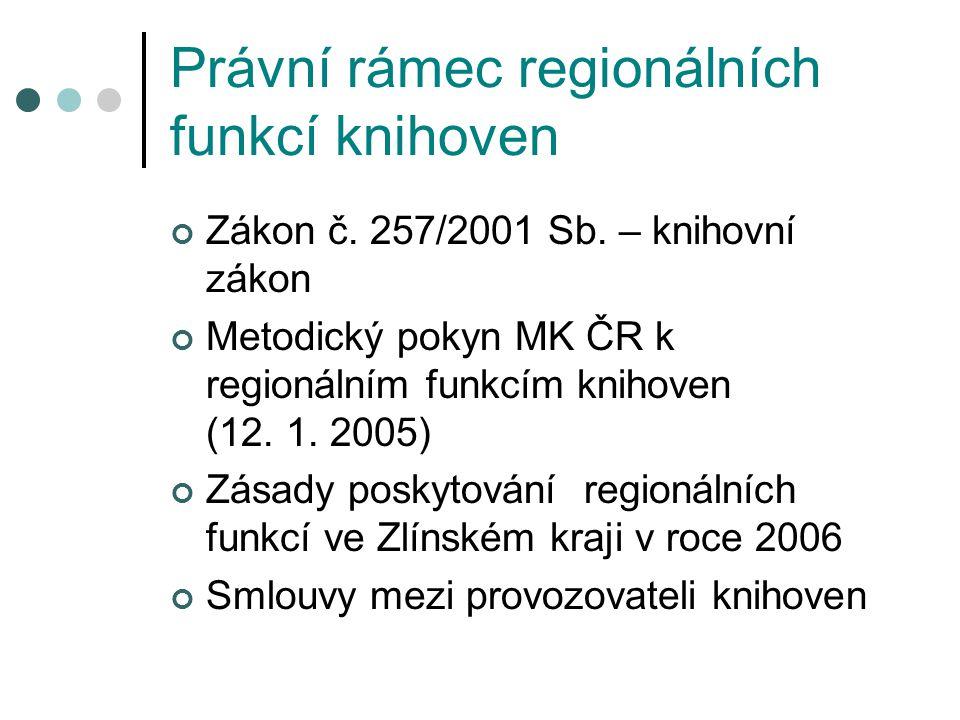 Právní rámec regionálních funkcí knihoven Zákon č.