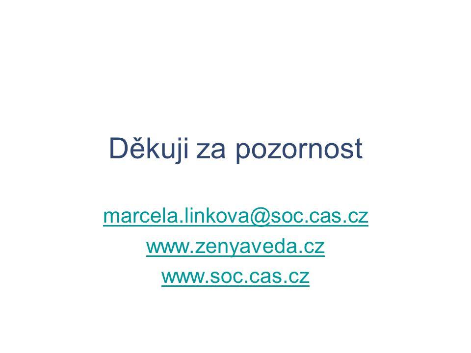 Děkuji za pozornost marcela.linkova@soc.cas.cz www.zenyaveda.cz www.soc.cas.cz