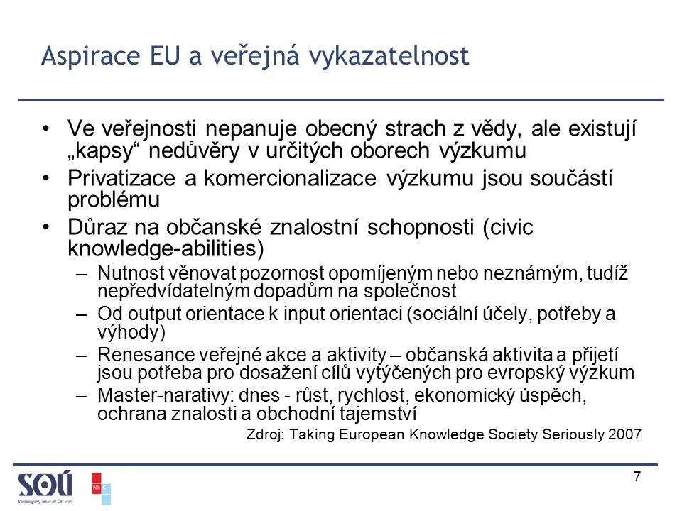 """7 Aspirace EU a veřejná vykazatelnost Ve veřejnosti nepanuje obecný strach z vědy, ale existují """"kapsy nedůvěry v určitých oborech výzkumu Privatizace a komercionalizace výzkumu jsou součástí problému Důraz na občanské znalostní schopnosti (civic knowledge-abilities) –Nutnost věnovat pozornost opomíjeným nebo neznámým, tudíž nepředvídatelným dopadům na společnost –Od output orientace k input orientaci (sociální účely, potřeby a výhody) –Renesance veřejné akce a aktivity – občanská aktivita a přijetí jsou potřeba pro dosažení cílů vytýčených pro evropský výzkum –Master-narativy: dnes - růst, rychlost, ekonomický úspěch, ochrana znalosti a obchodní tajemství Zdroj: Taking European Knowledge Society Seriously 2007"""
