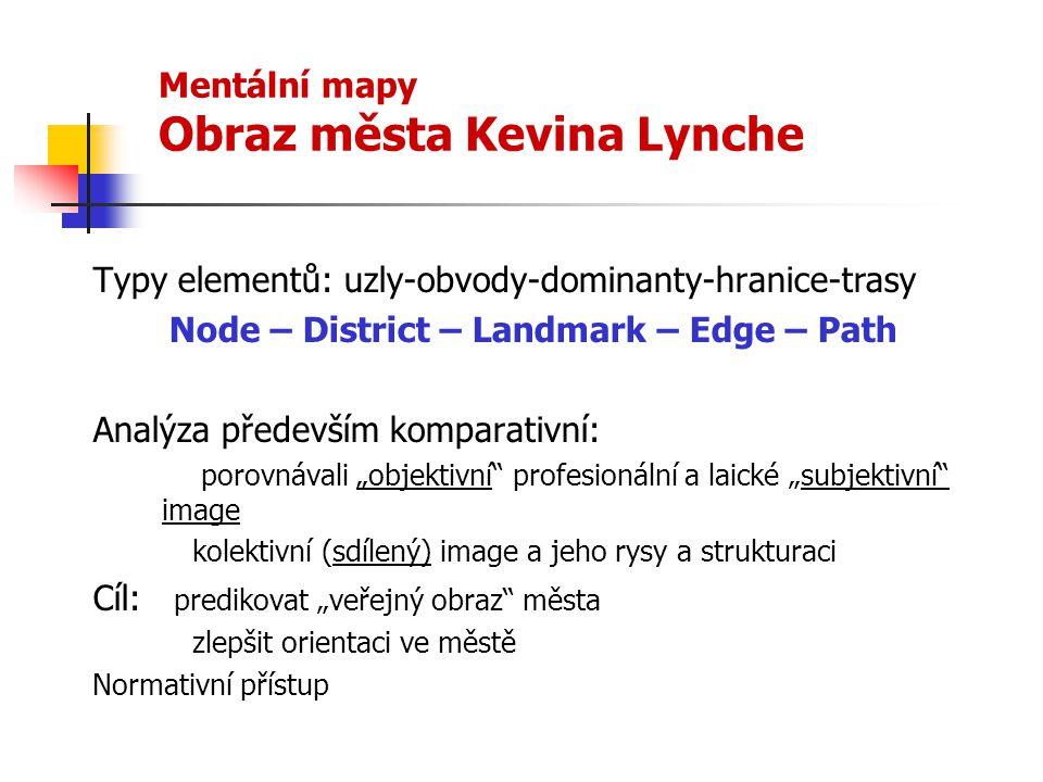 Mentální mapy Obraz města Kevina Lynche Typy elementů: uzly-obvody-dominanty-hranice-trasy Node – District – Landmark – Edge – Path Analýza především
