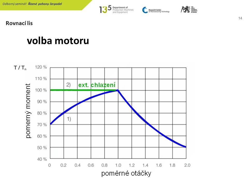 14 volba motoru Odborný seminář: Řízené pohony čerpadel Rovnací lis