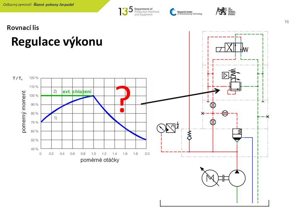 16 Odborný seminář: Řízené pohony čerpadel Rovnací lis Regulace výkonu ?