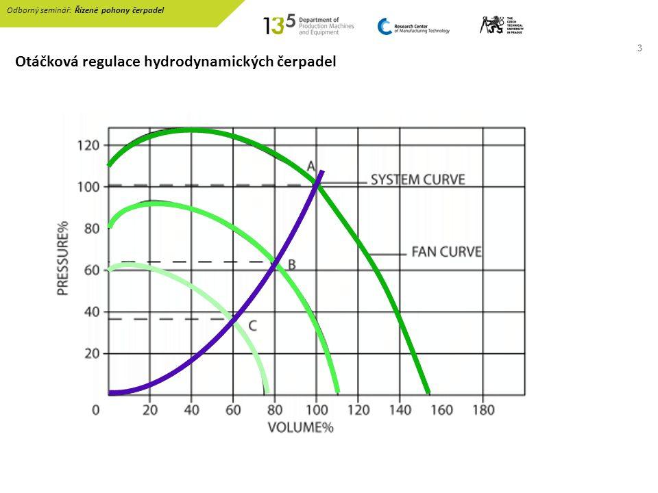 3 Otáčková regulace hydrodynamických čerpadel Odborný seminář: Řízené pohony čerpadel