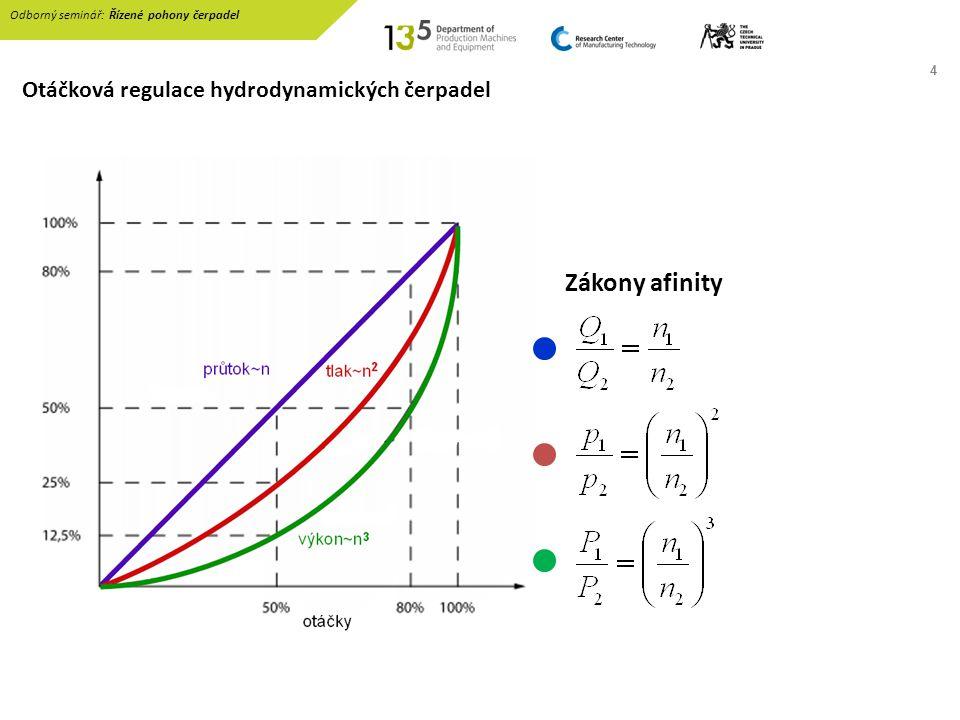 4 Otáčková regulace hydrodynamických čerpadel Odborný seminář: Řízené pohony čerpadel Zákony afinity