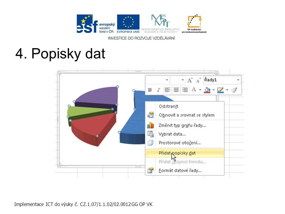 Implementace ICT do výuky č. CZ.1.07/1.1.02/02.0012 GG OP VK 4. Popisky dat