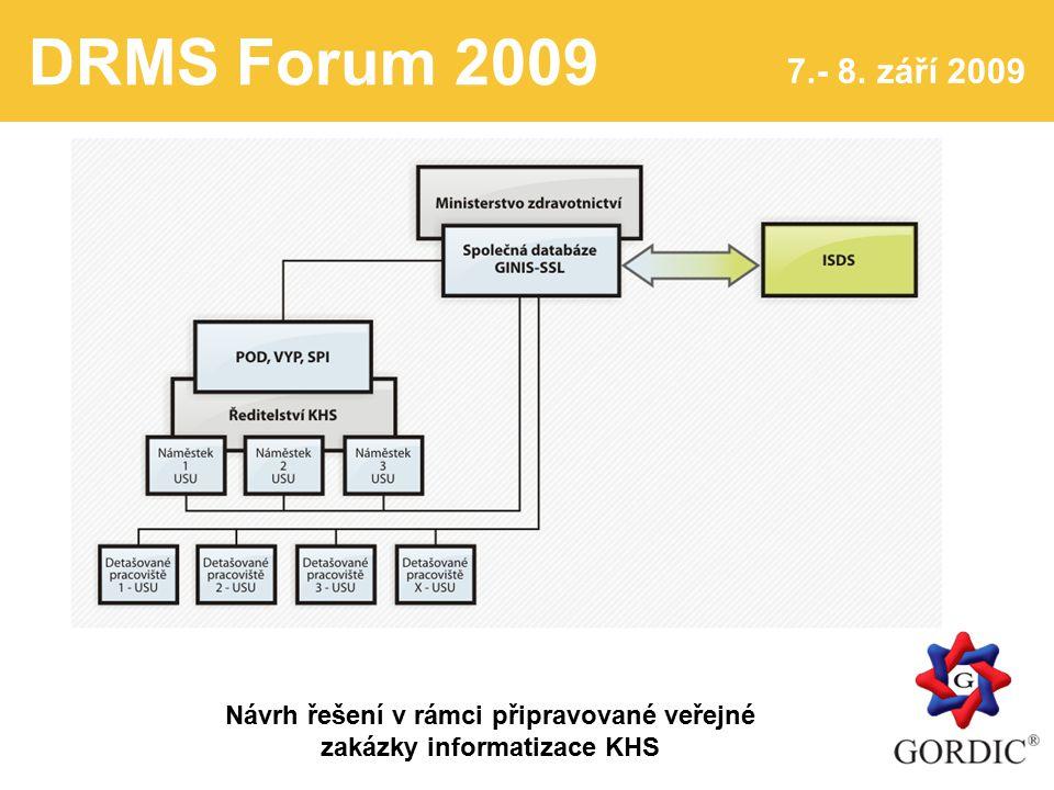 DRMS Forum 2009 7.- 8. září 2009 Děkuji za pozornost. František Riedel frantisek_riedel@gordic.cz