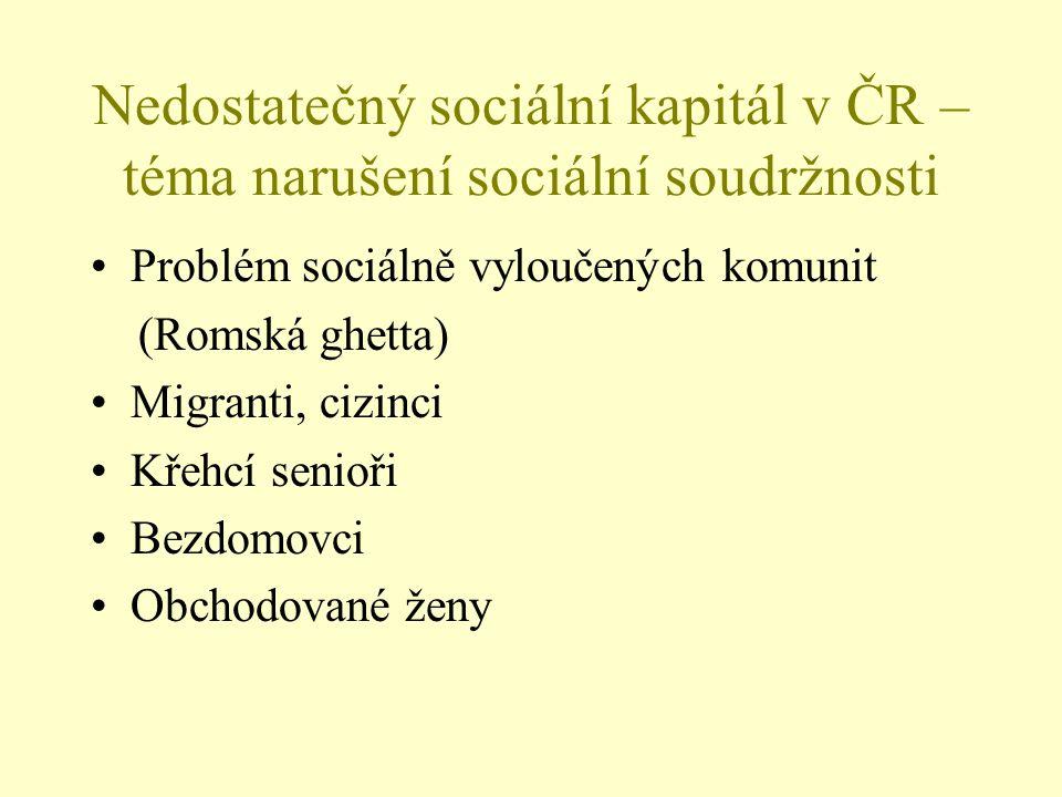 Nedostatečný sociální kapitál v ČR – téma narušení sociální soudržnosti Problém sociálně vyloučených komunit (Romská ghetta) Migranti, cizinci Křehcí senioři Bezdomovci Obchodované ženy
