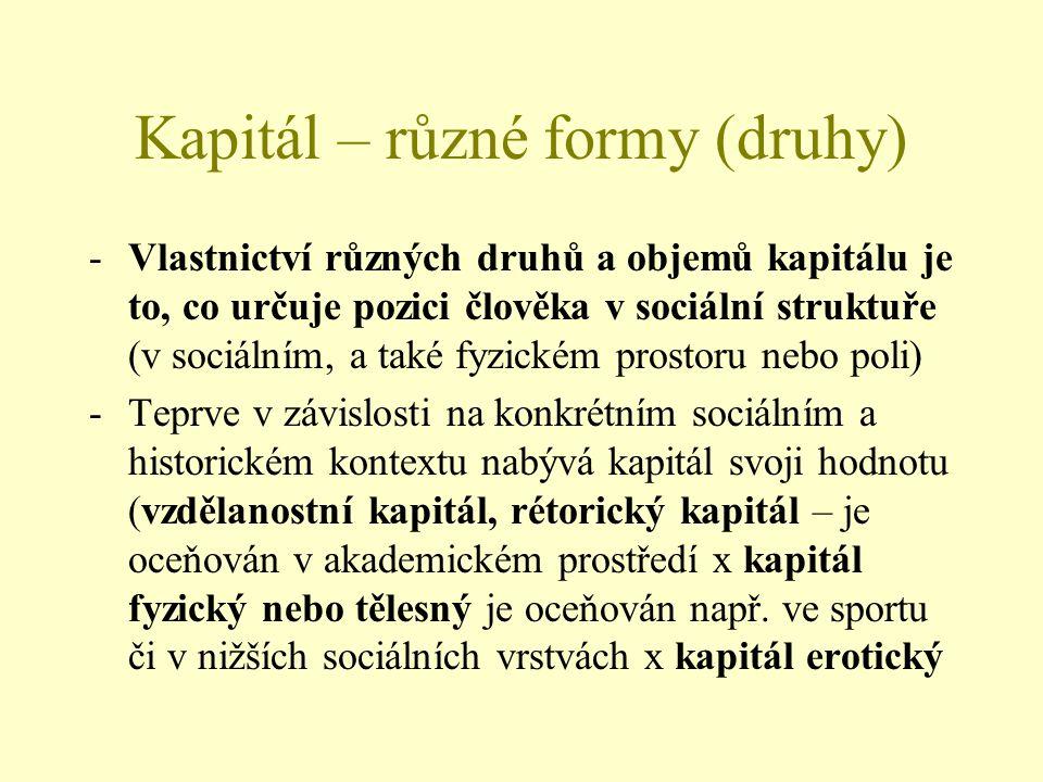 Kapitál – různé formy (druhy) -Vlastnictví různých druhů a objemů kapitálu je to, co určuje pozici člověka v sociální struktuře (v sociálním, a také fyzickém prostoru nebo poli) -Teprve v závislosti na konkrétním sociálním a historickém kontextu nabývá kapitál svoji hodnotu (vzdělanostní kapitál, rétorický kapitál – je oceňován v akademickém prostředí x kapitál fyzický nebo tělesný je oceňován např.