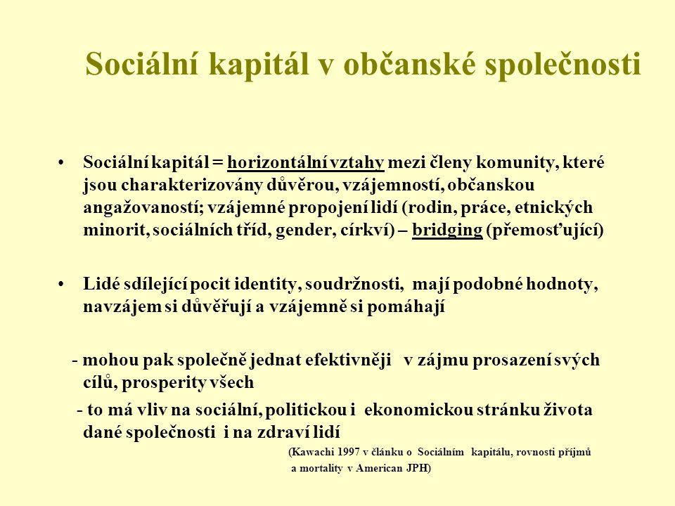 Sociální kapitál v občanské společnosti Sociální kapitál = horizontální vztahy mezi členy komunity, které jsou charakterizovány důvěrou, vzájemností,