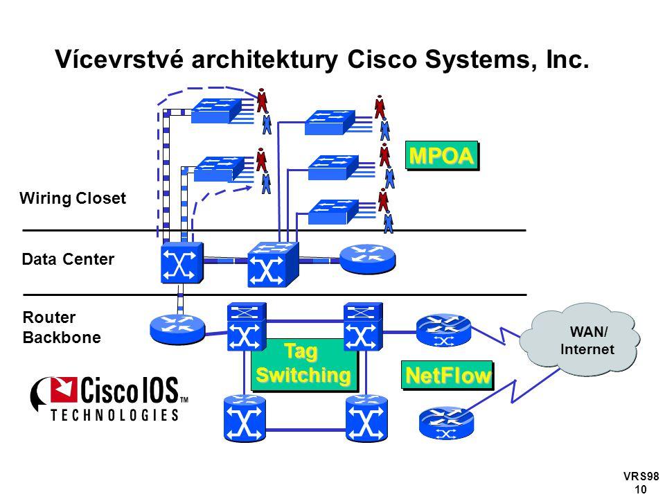 VRS98 10 Vícevrstvé architektury Cisco Systems, Inc. Router Backbone Wiring Closet Data Center MPOA TagSwitching WAN/ Internet NetFlow