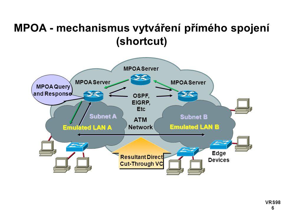 VRS98 6 MPOA - mechanismus vytváření přímého spojení (shortcut) ATM Network Subnet A MPOA Server Edge Devices OSPF, EIGRP, Etc MPOA Server Resultant D