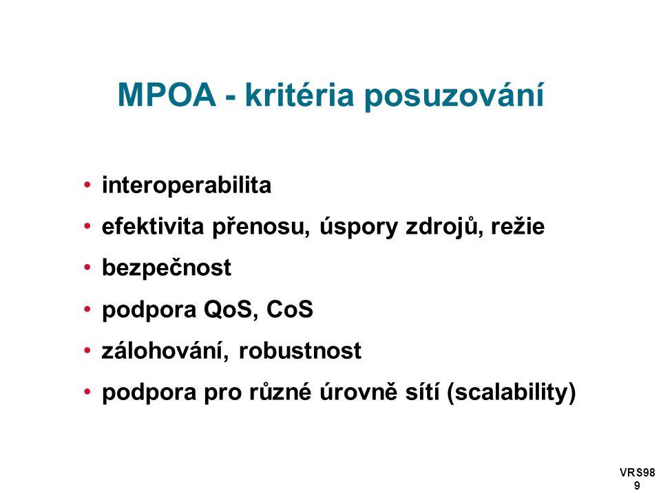 VRS98 9 MPOA - kritéria posuzování interoperabilita efektivita přenosu, úspory zdrojů, režie bezpečnost podpora QoS, CoS zálohování, robustnost podpora pro různé úrovně sítí (scalability)