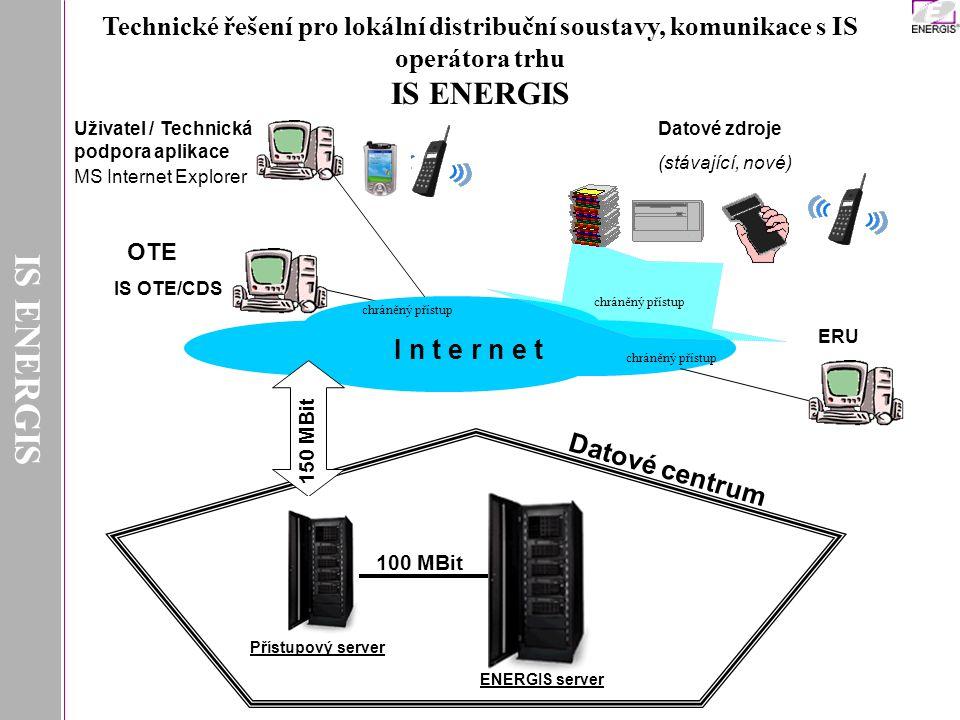 IS ENERGIS I n t e r n e t Datové centrum 150 MBit MS Internet Explorer ERU Uživatel / Technická podpora aplikace Datové zdroje (stávající, nové) Přís