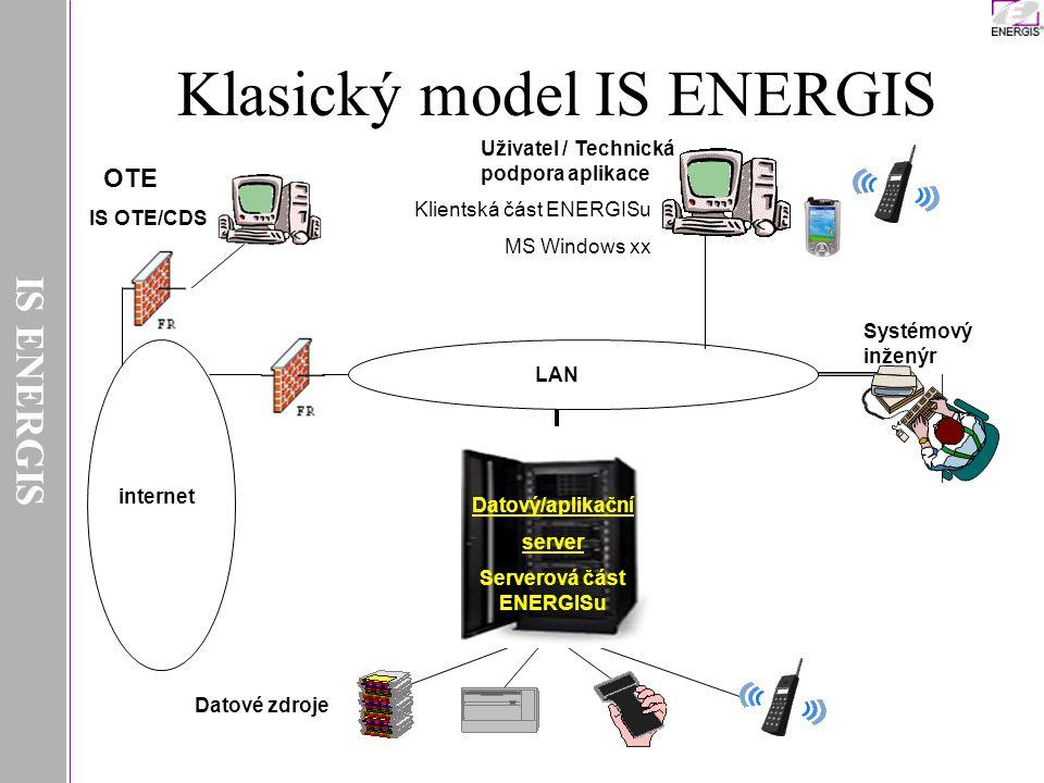 IS ENERGIS Klientská část ENERGISu MS Windows xx Datové zdroje Systémový inženýr Uživatel / Technická podpora aplikace LAN Klasický model IS ENERGIS D