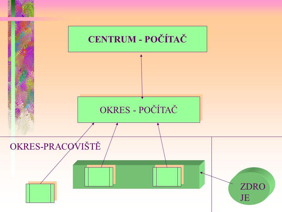 Výhled - datová vrstva - připojení vybraných matrik - komplexní řešení