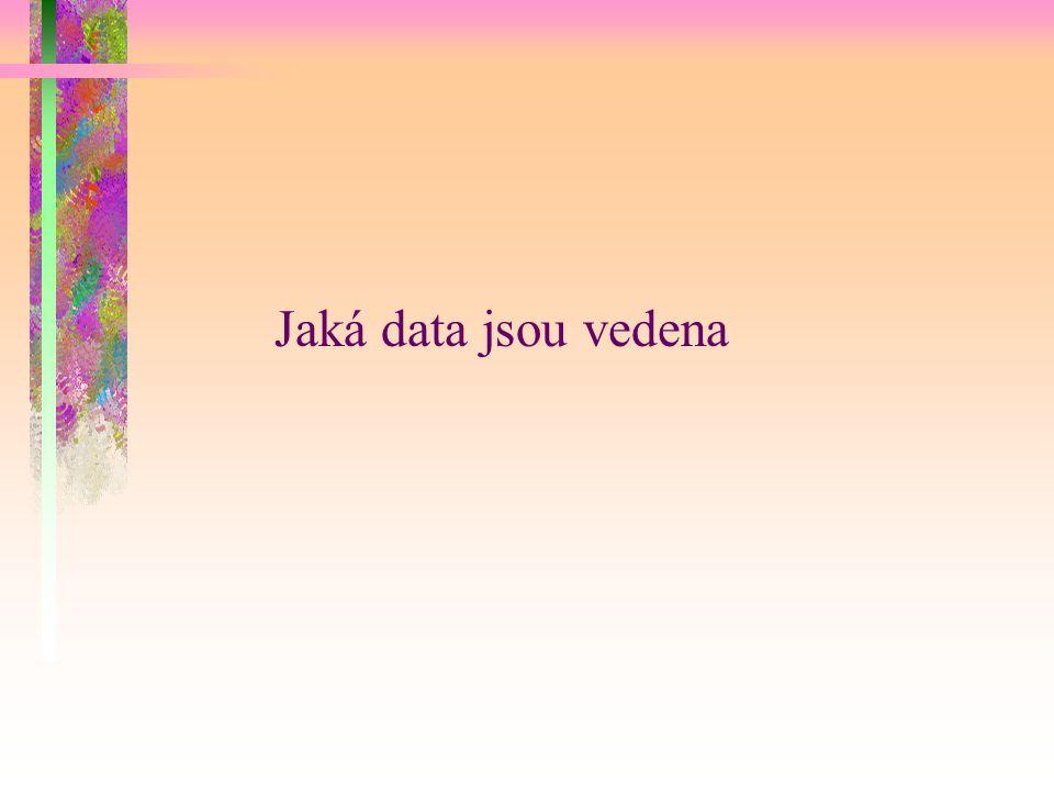 Jaká data jsou vedena