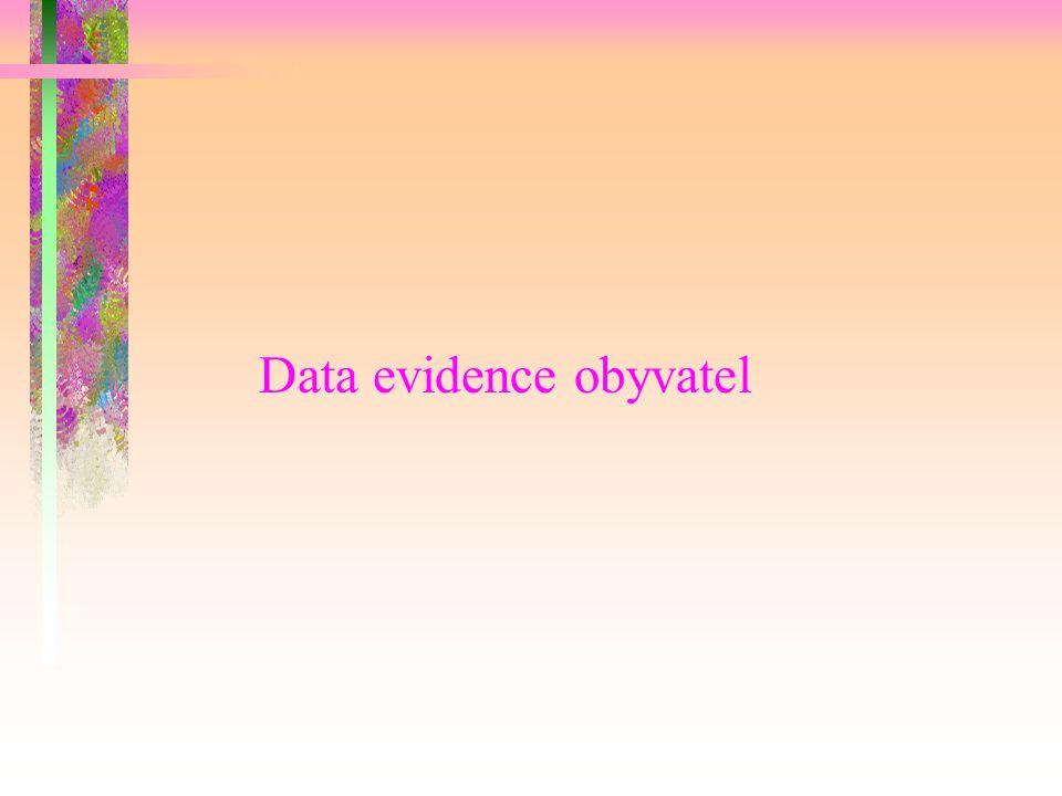Evidence obyvatel - položky osoby