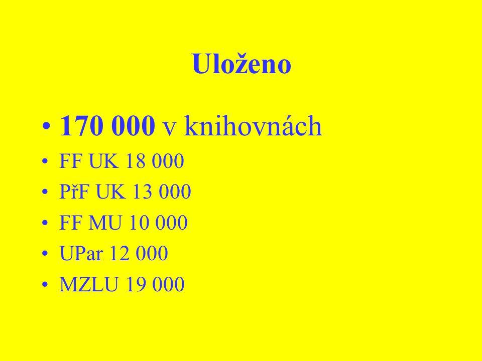 Uloženo 170 000 v knihovnách FF UK 18 000 PřF UK 13 000 FF MU 10 000 UPar 12 000 MZLU 19 000