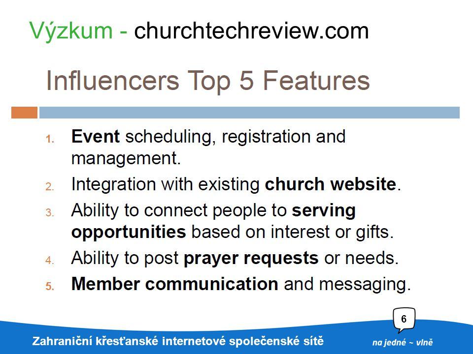 22. 7. 2009Nadpis prezentace6 Výzkum - churchtechreview.com Zahraniční křesťanské internetové společenské sítě 6