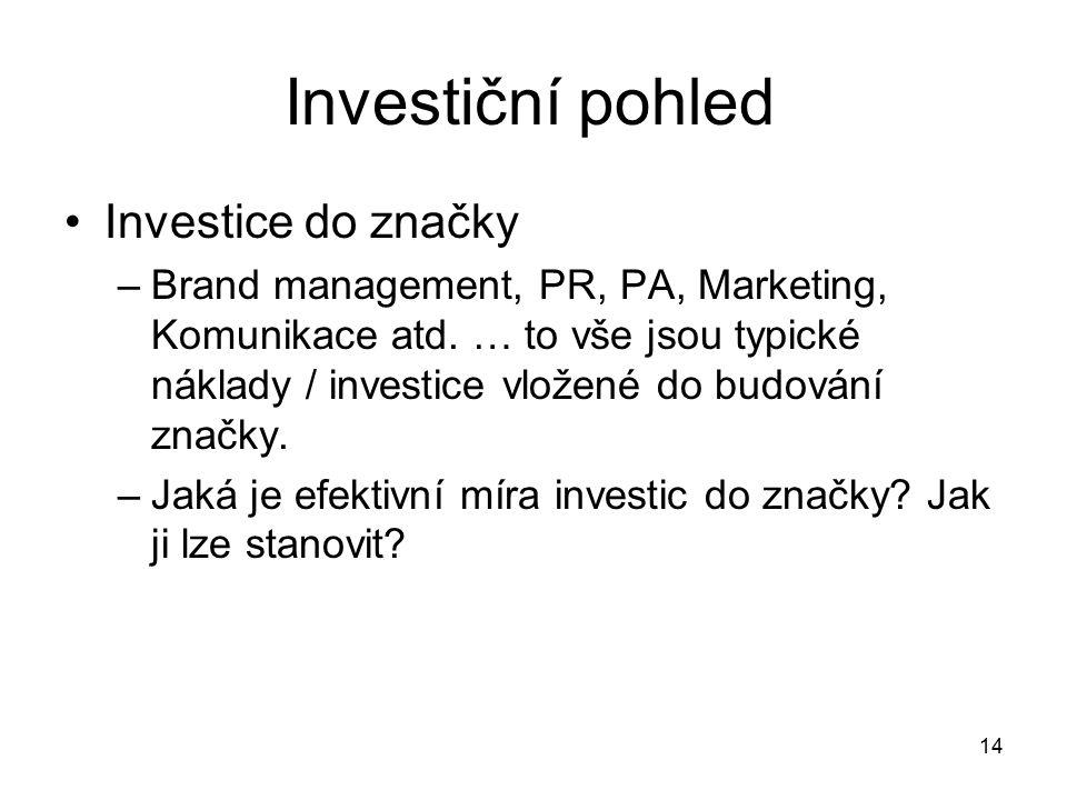 Investiční pohled Investice do značky –Brand management, PR, PA, Marketing, Komunikace atd. … to vše jsou typické náklady / investice vložené do budov