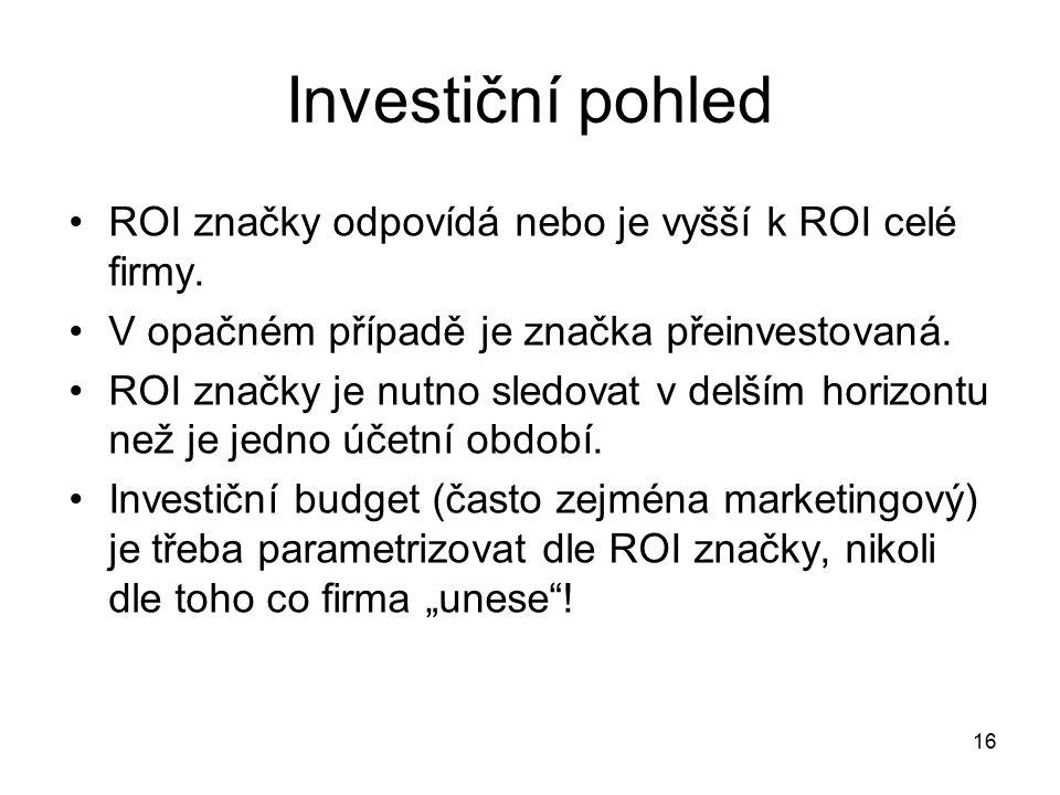 Investiční pohled ROI značky odpovídá nebo je vyšší k ROI celé firmy. V opačném případě je značka přeinvestovaná. ROI značky je nutno sledovat v delší