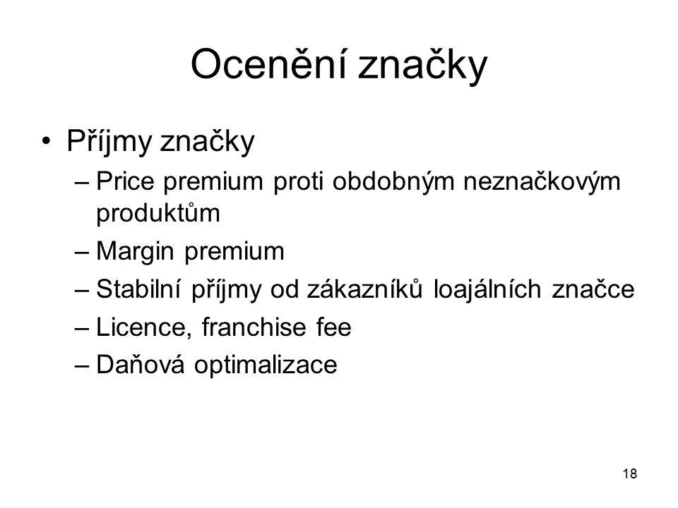 Ocenění značky Příjmy značky –Price premium proti obdobným neznačkovým produktům –Margin premium –Stabilní příjmy od zákazníků loajálních značce –Lice